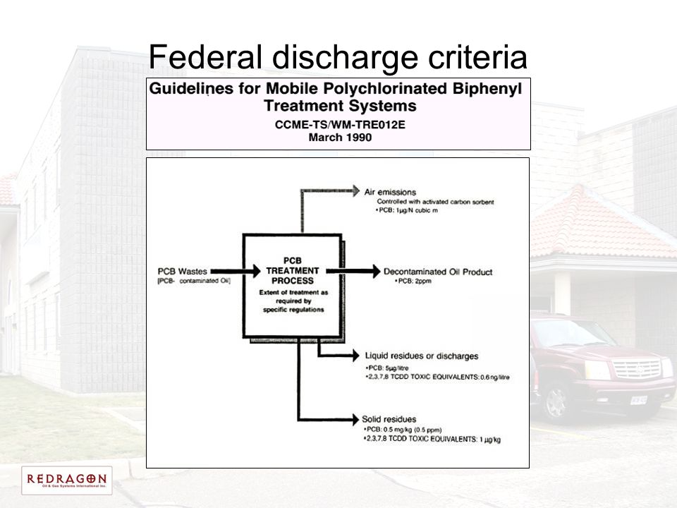 Federal discharge criteria