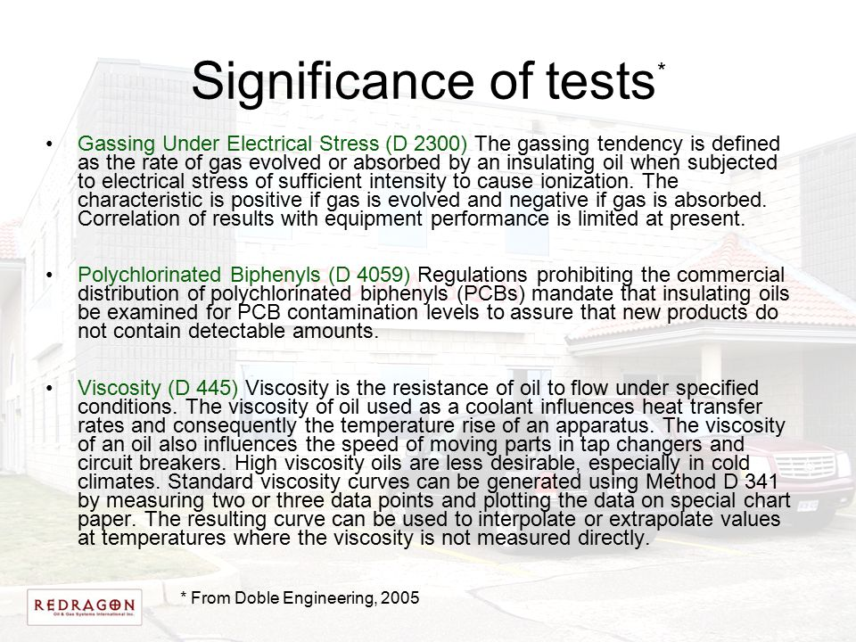 Significance of tests*