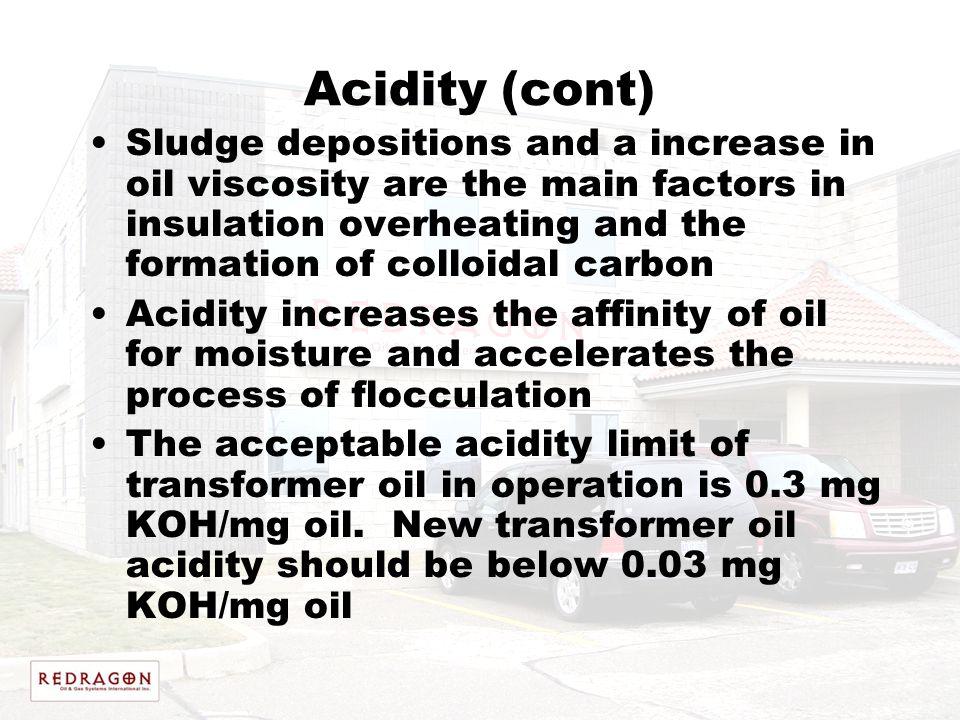 Acidity (cont)