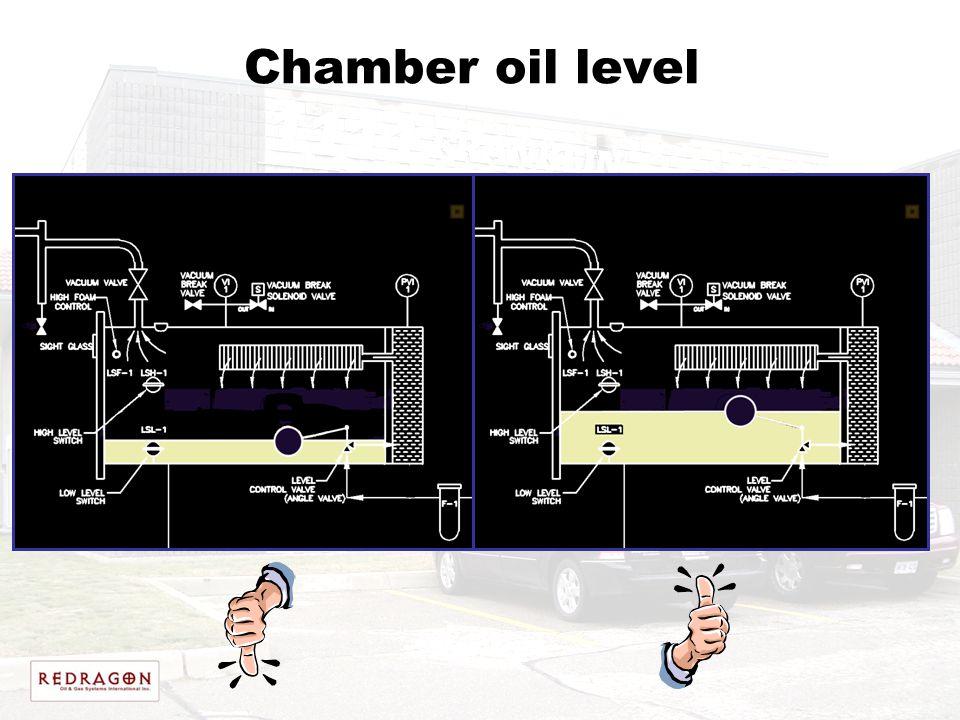 Chamber oil level