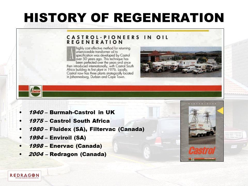HISTORY OF REGENERATION