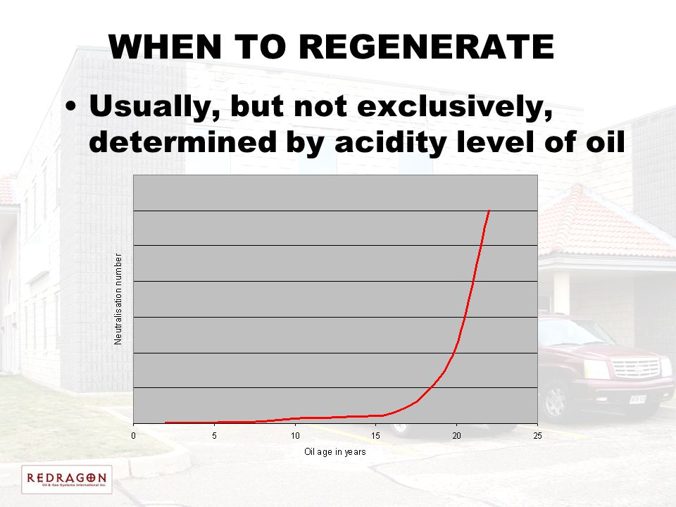 WHEN TO REGENERATE Usually, but not exclusively, determined by acidity level of oil