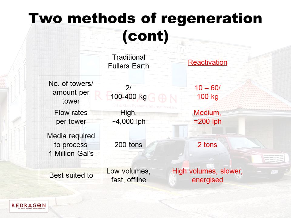 Two methods of regeneration (cont)
