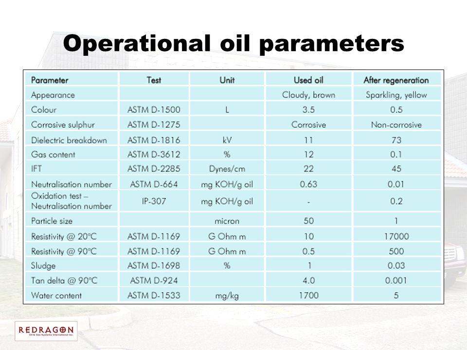 Operational oil parameters