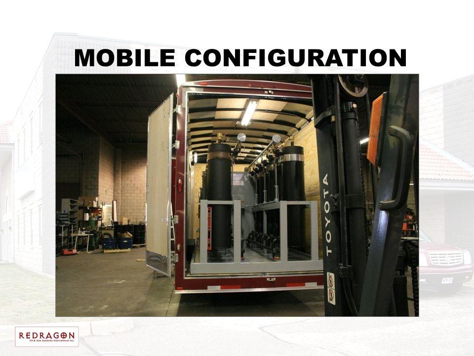 MOBILE CONFIGURATION
