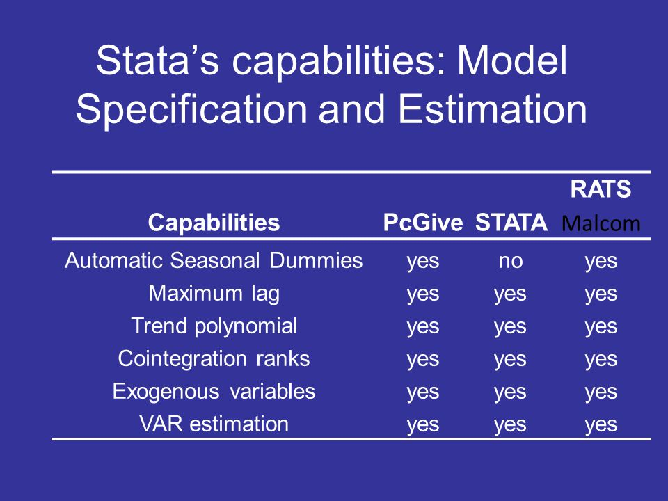 Stata's capabilities: Model Specification and Estimation