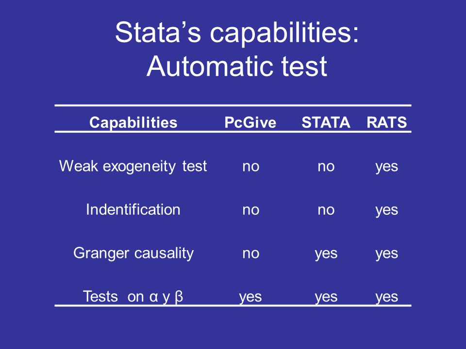 Stata's capabilities: Automatic test