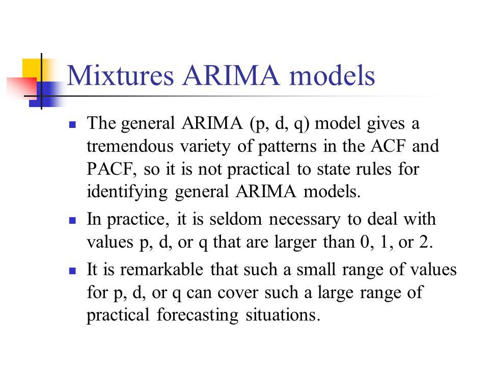 Mixtures ARIMA models