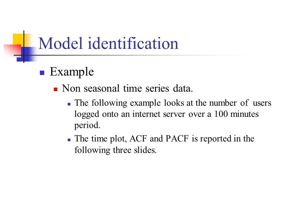 Model identification Example Non seasonal time series data.