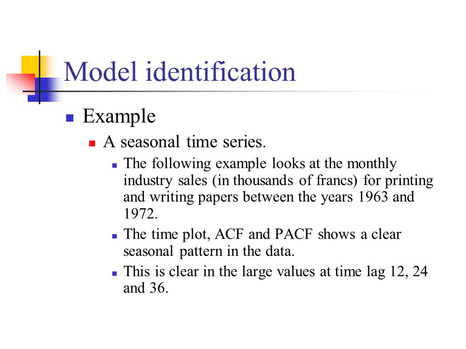 Model identification Example A seasonal time series.