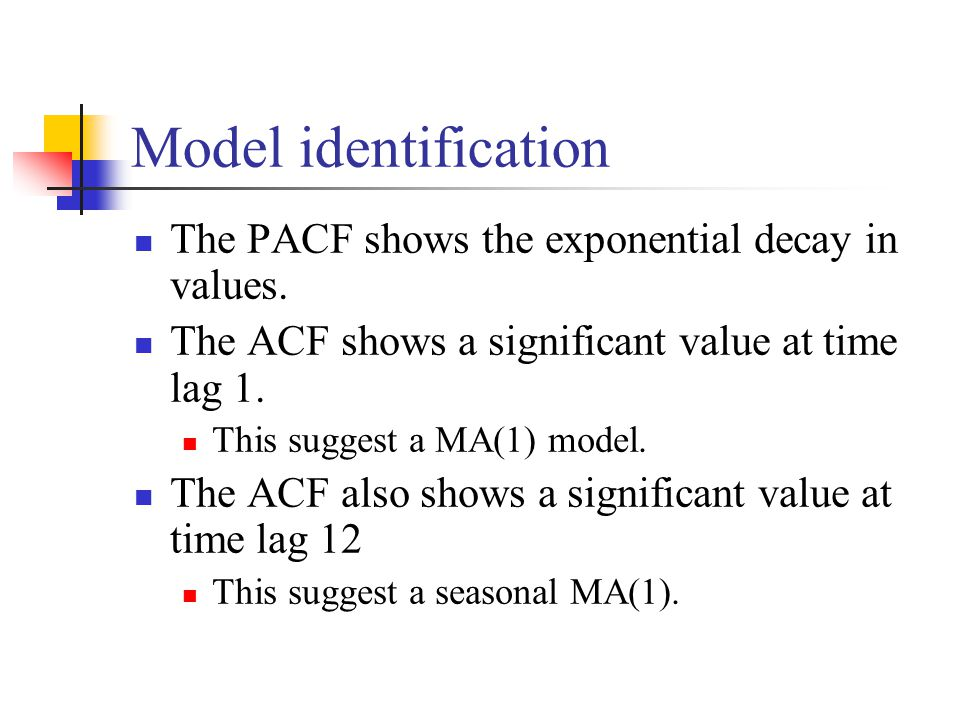 Model identification The PACF shows the exponential decay in values.