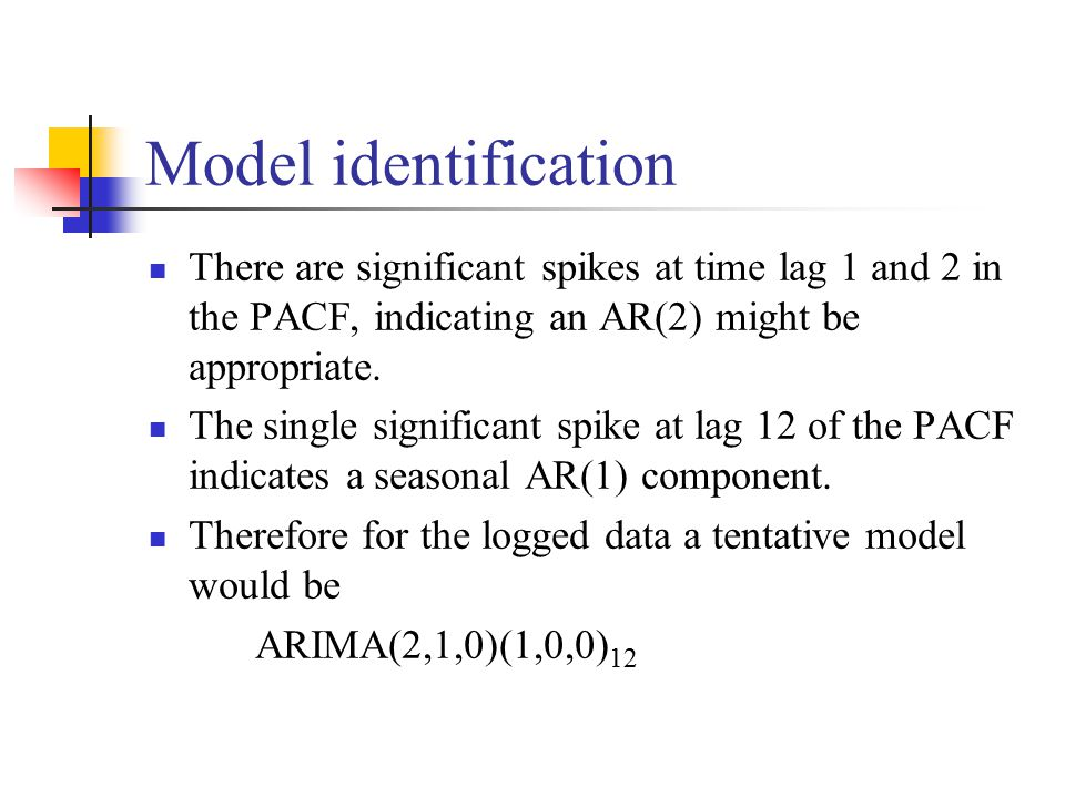 Model identification There are significant spikes at time lag 1 and 2 in the PACF, indicating an AR(2) might be appropriate.