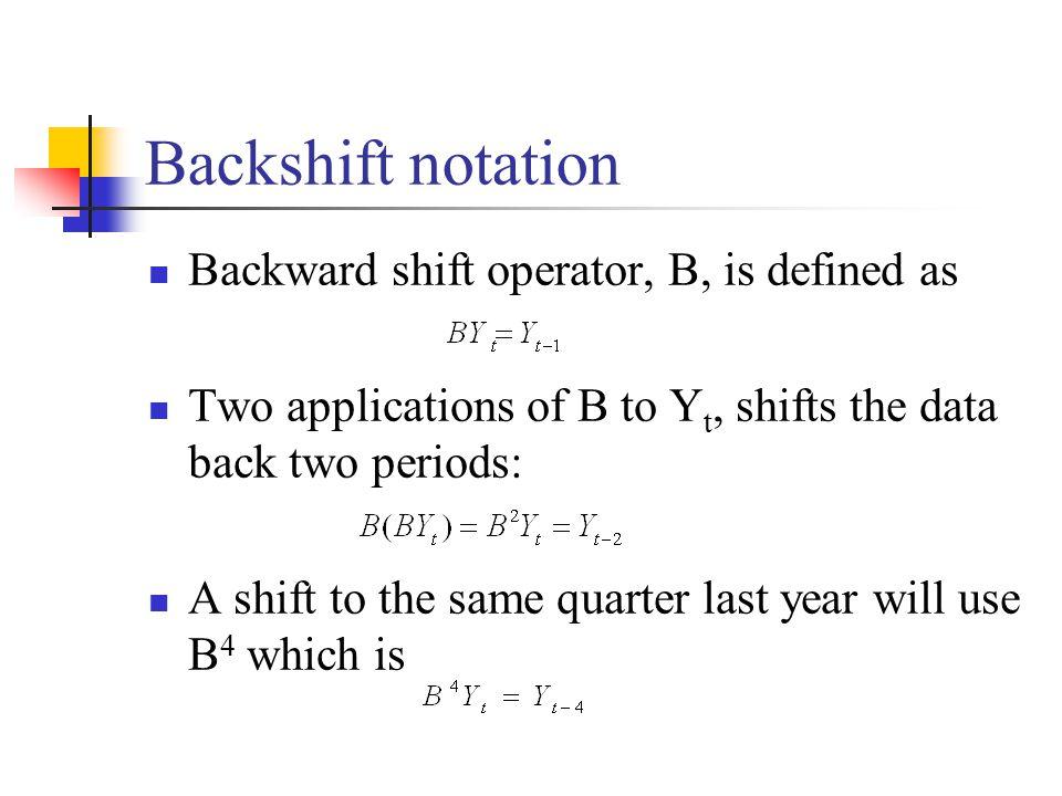 Backshift notation Backward shift operator, B, is defined as