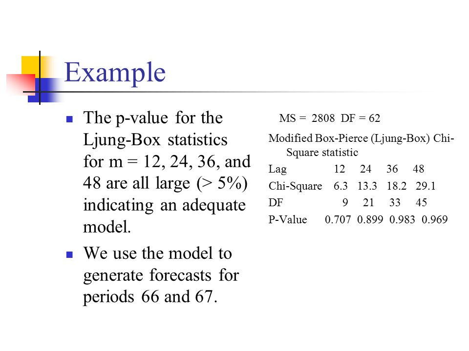 Example The p-value for the Ljung-Box statistics for m = 12, 24, 36, and 48 are all large (> 5%) indicating an adequate model.