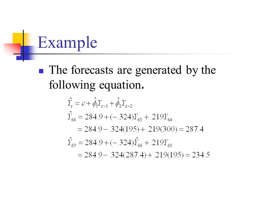 Example The forecasts are generated by the following equation.