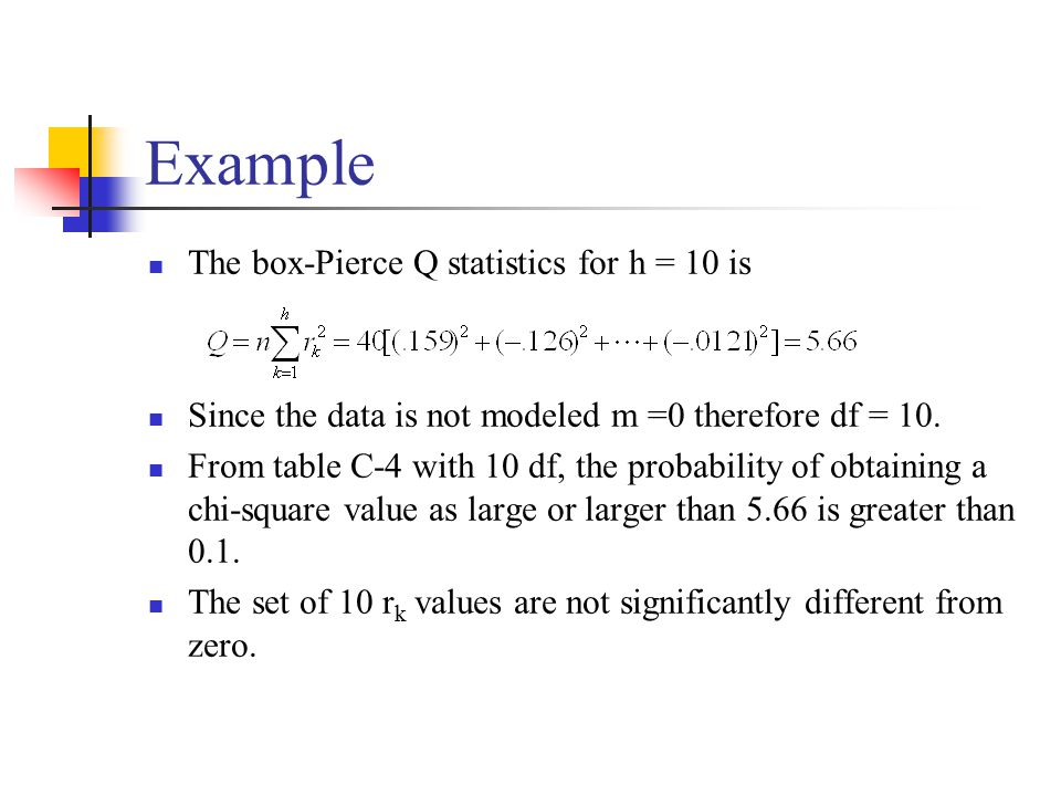 Example The box-Pierce Q statistics for h = 10 is