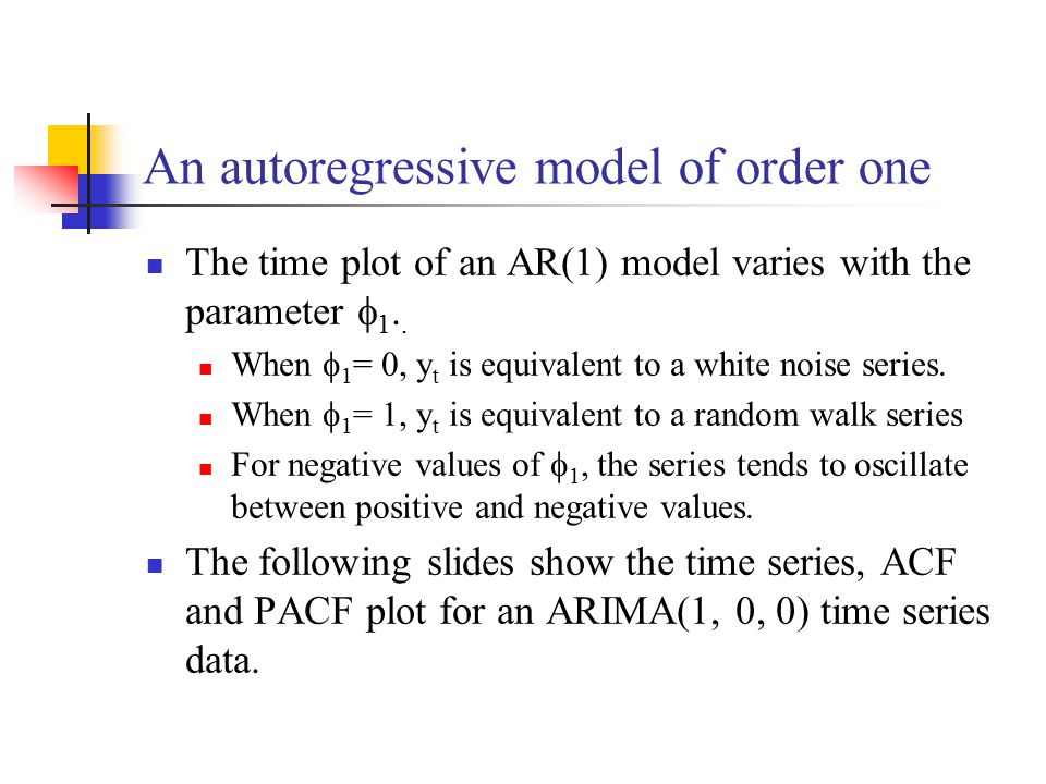 An autoregressive model of order one