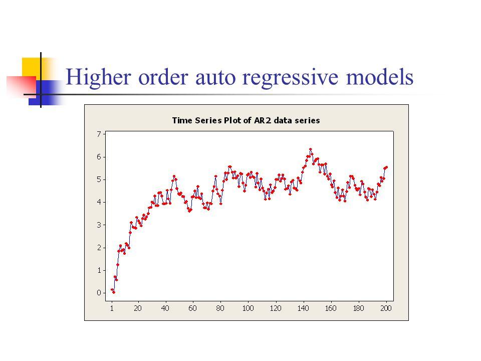 Higher order auto regressive models