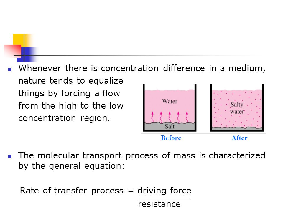 resistance Whenever there is concentration difference in a medium,