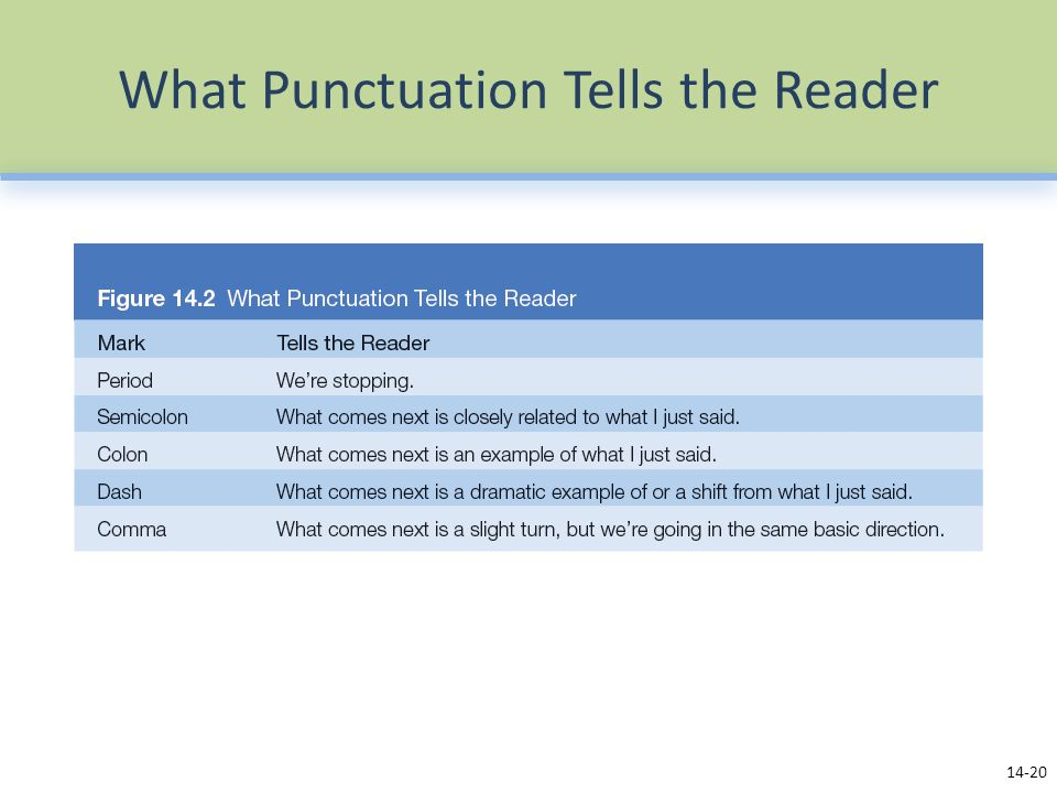 What Punctuation Tells the Reader