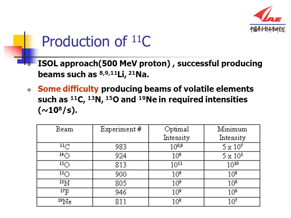 Production of 11C ISOL approach(500 MeV proton) , successful producing beams such as 8,9,11Li, 21Na.