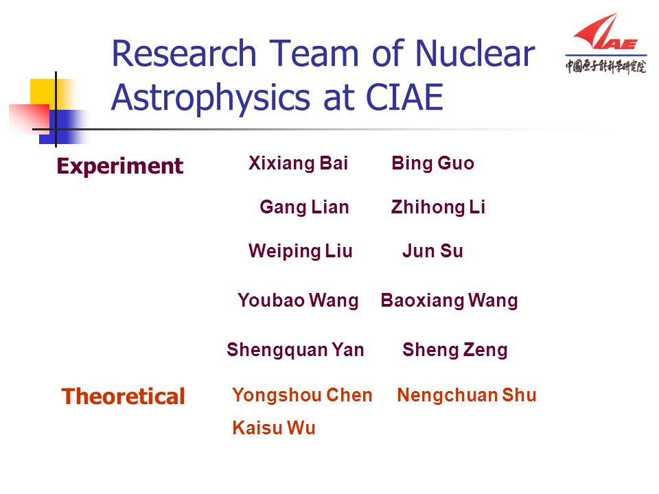 Research Team of Nuclear Astrophysics at CIAE