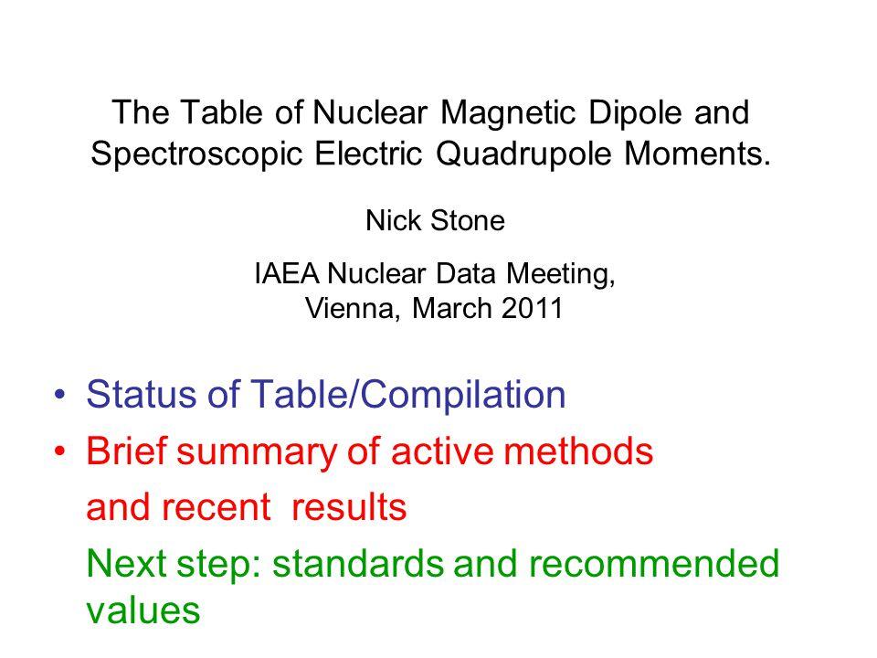 IAEA Nuclear Data Meeting, Vienna, March 2011