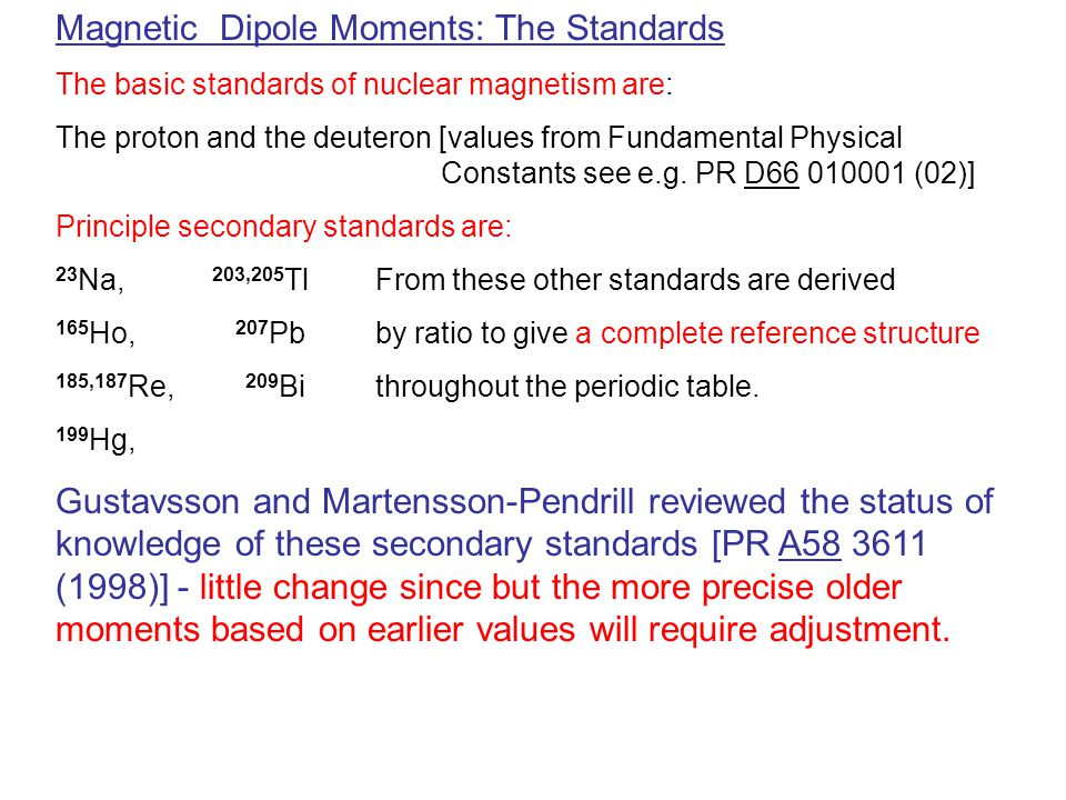 Magnetic Dipole Moments: The Standards