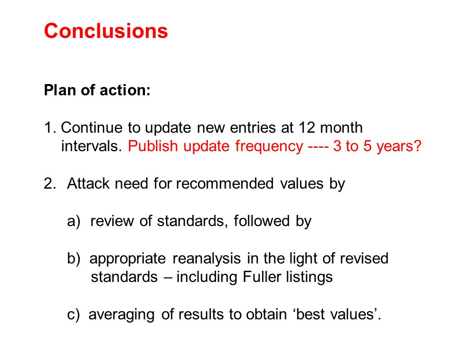 Conclusions Plan of action: