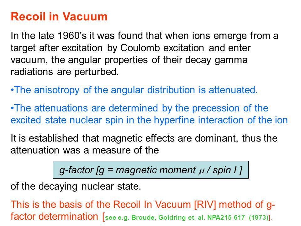 Recoil in Vacuum