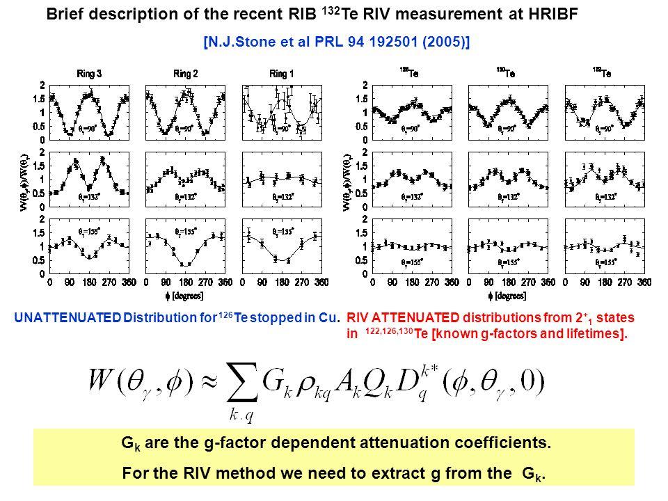 Brief description of the recent RIB 132Te RIV measurement at HRIBF