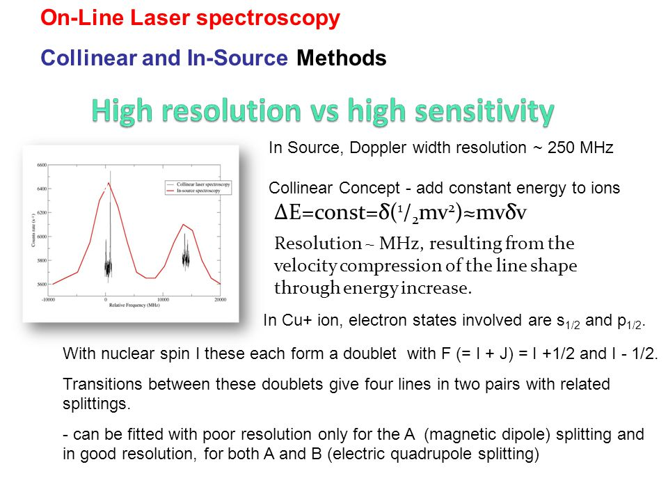 On-Line Laser spectroscopy Collinear and In-Source Methods