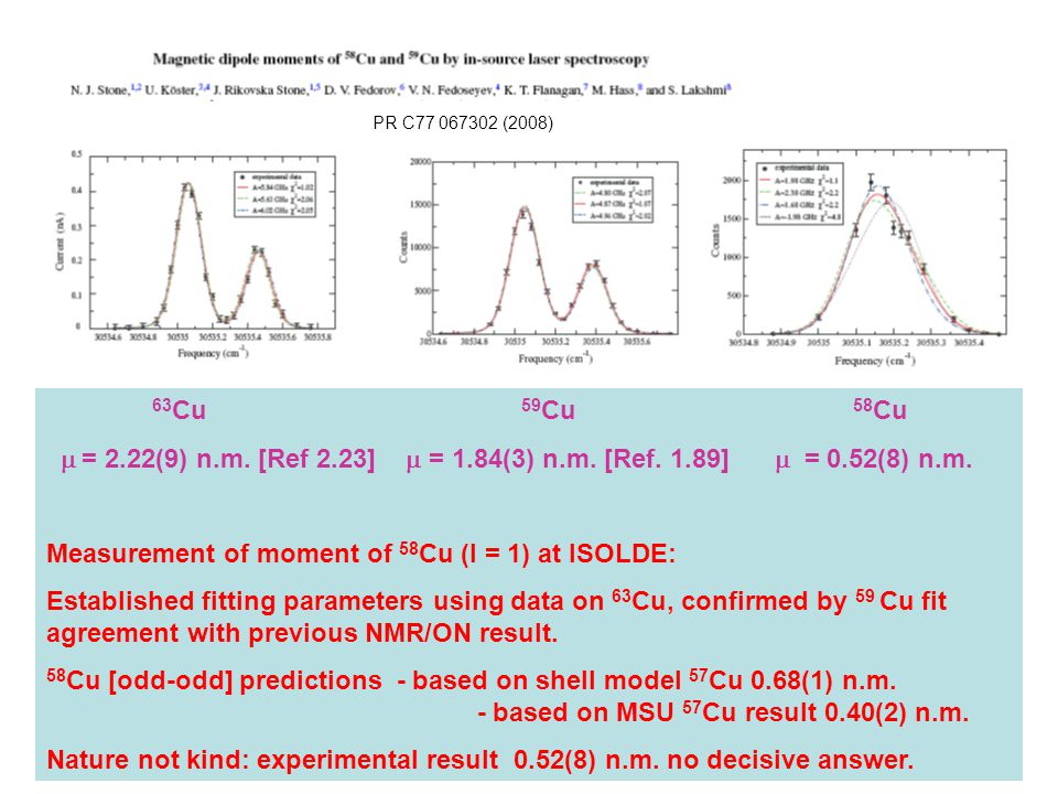 Measurement of moment of 58Cu (I = 1) at ISOLDE: