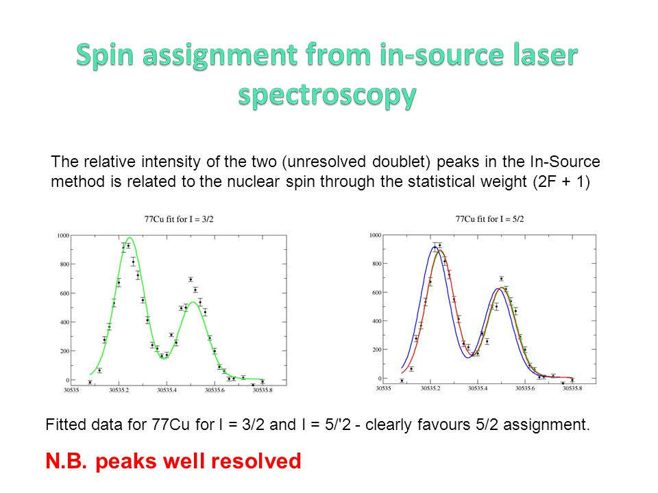 The relative intensity of the two (unresolved doublet) peaks in the In-Source method is related to the nuclear spin through the statistical weight (2F + 1)