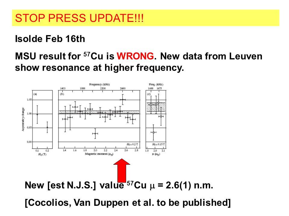 STOP PRESS UPDATE!!! Isolde Feb 16th