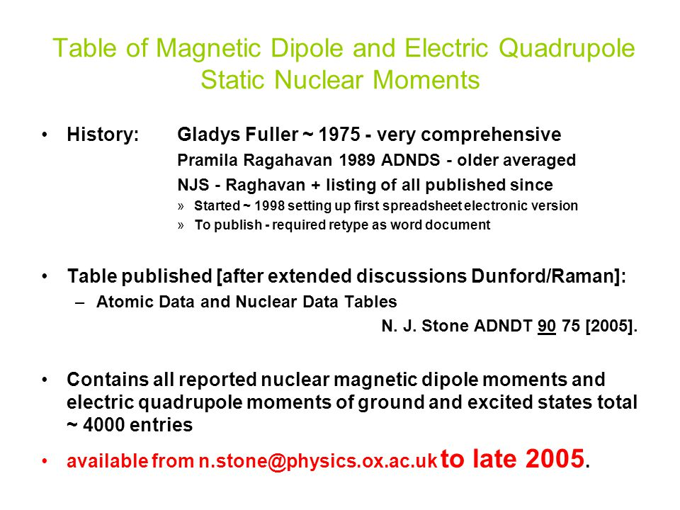 Table of Magnetic Dipole and Electric Quadrupole Static Nuclear Moments