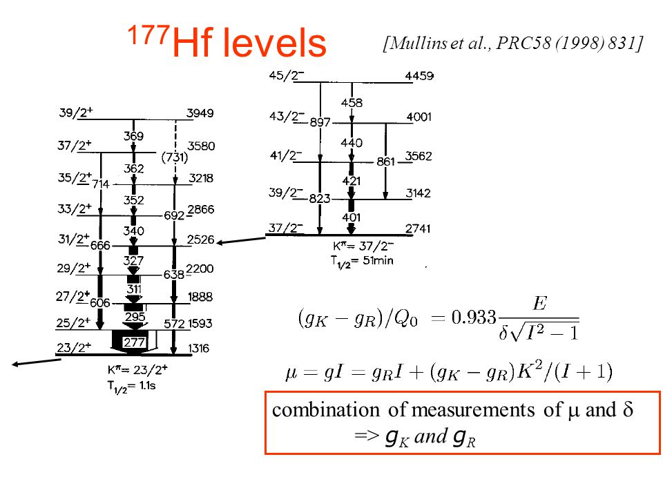177Hf levels combination of measurements of m and d => gK and gR