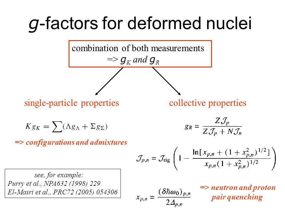 g-factors for deformed nuclei