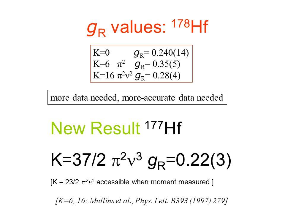 gR values: 178Hf New Result 177Hf K=37/2 p2n3 gR=0.22(3)
