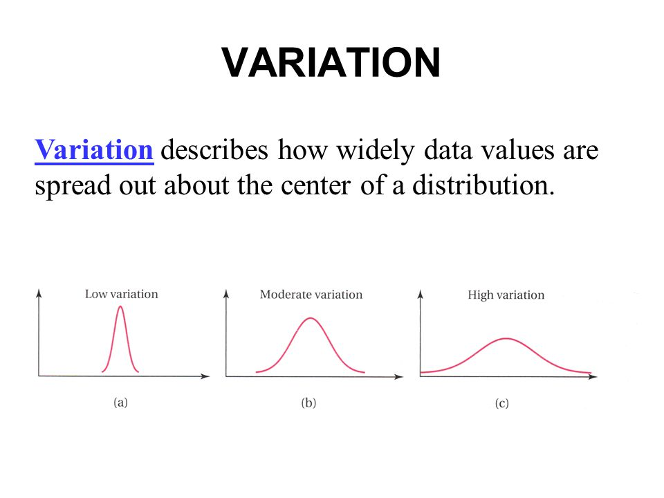 VARIATION Variation describes how widely data values are spread out about the center of a distribution.