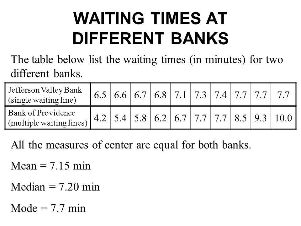 WAITING TIMES AT DIFFERENT BANKS