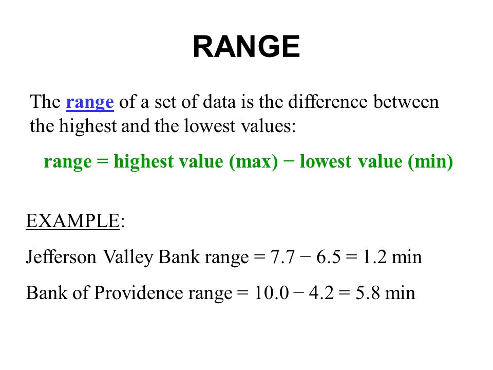 range = highest value (max) − lowest value (min)