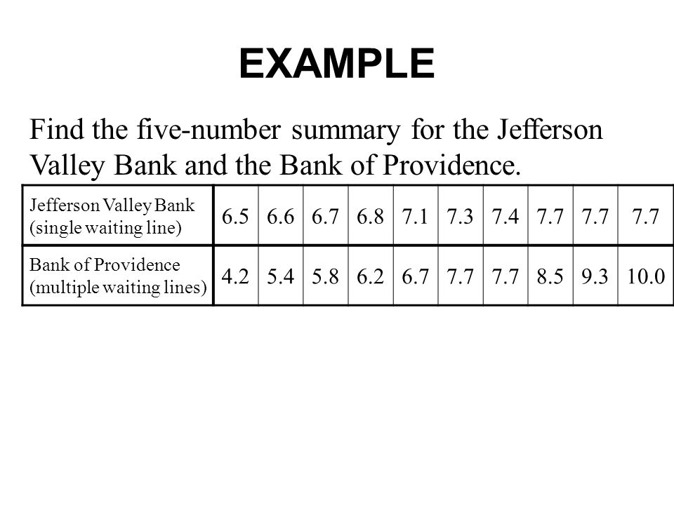 EXAMPLE Find the five-number summary for the Jefferson Valley Bank and the Bank of Providence. Jefferson Valley Bank (single waiting line)