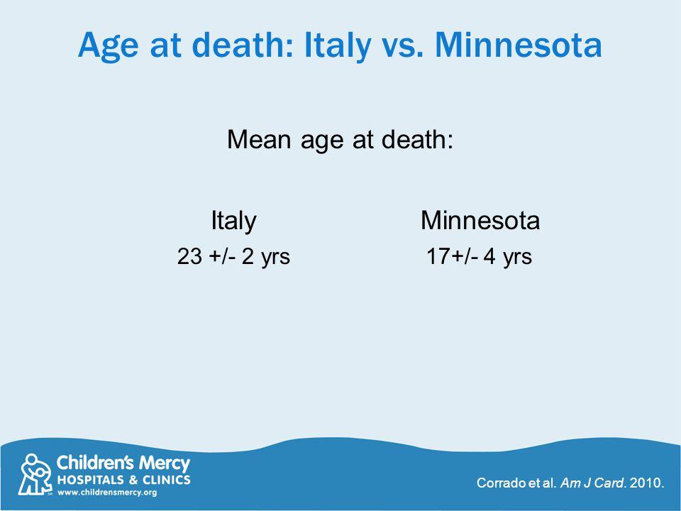 Age at death: Italy vs. Minnesota