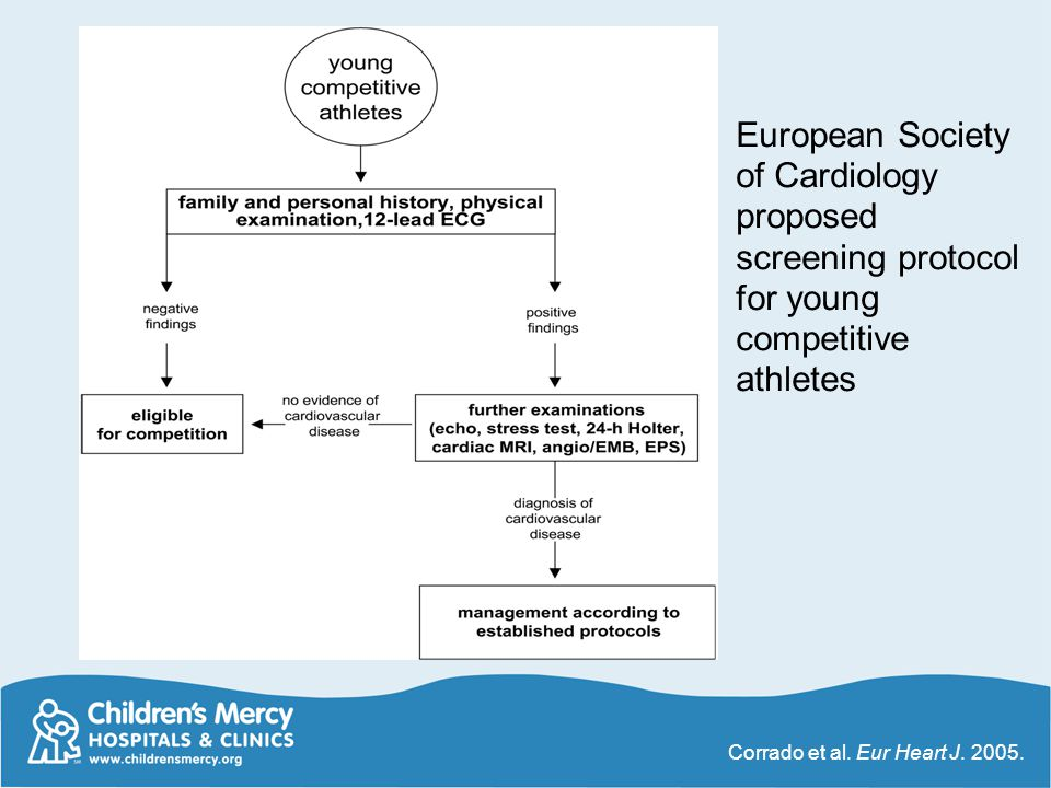 European Society of Cardiology proposed screening protocol for young competitive athletes