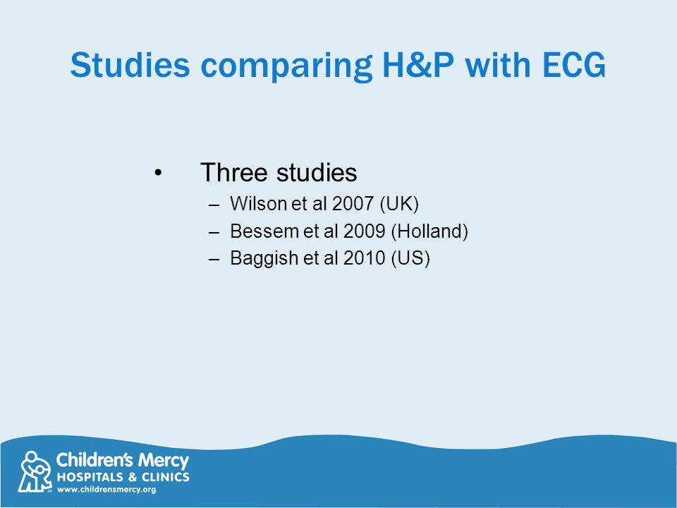 Studies comparing H&P with ECG