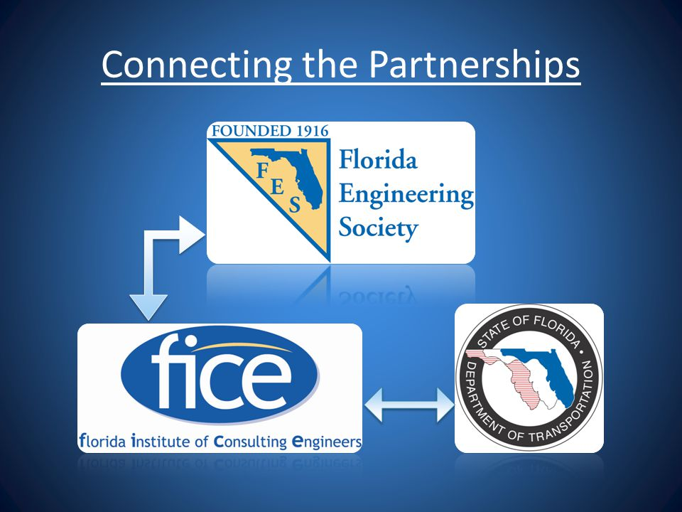 Connecting the Partnerships