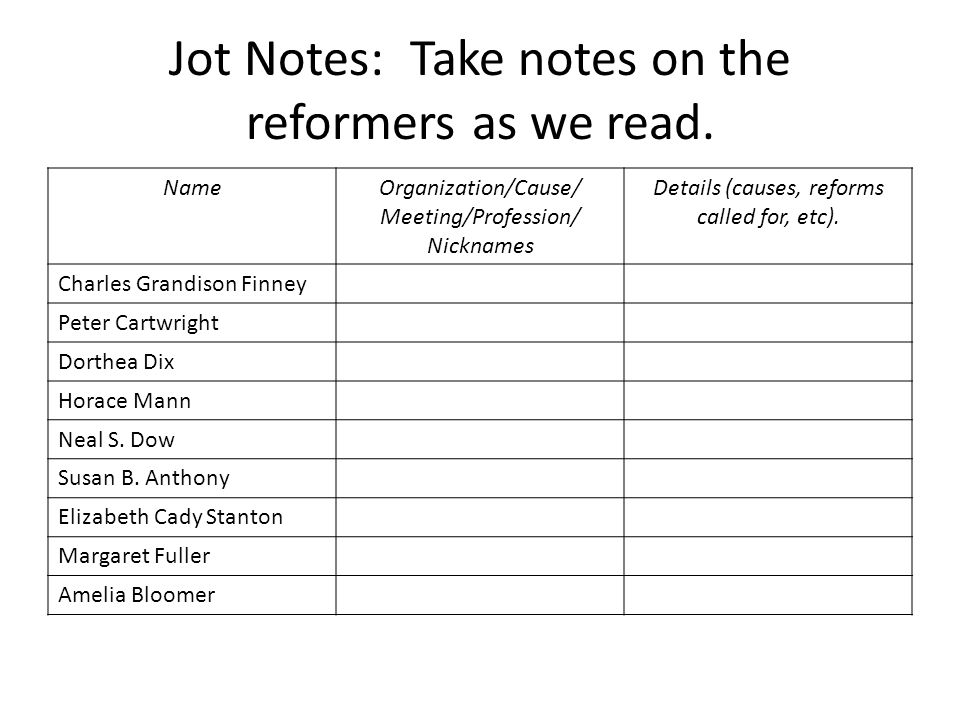Jot Notes: Take notes on the reformers as we read.