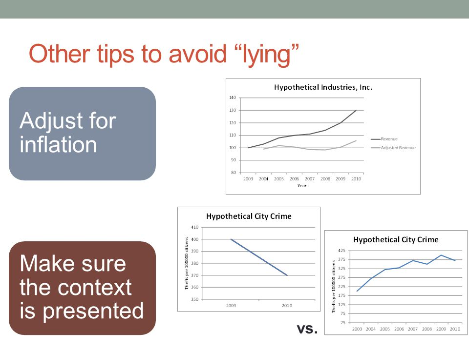 Other tips to avoid lying