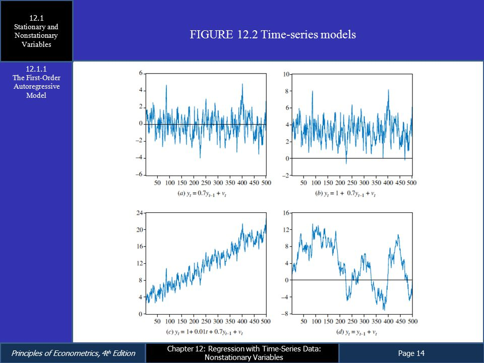 FIGURE 12.2 Time-series models